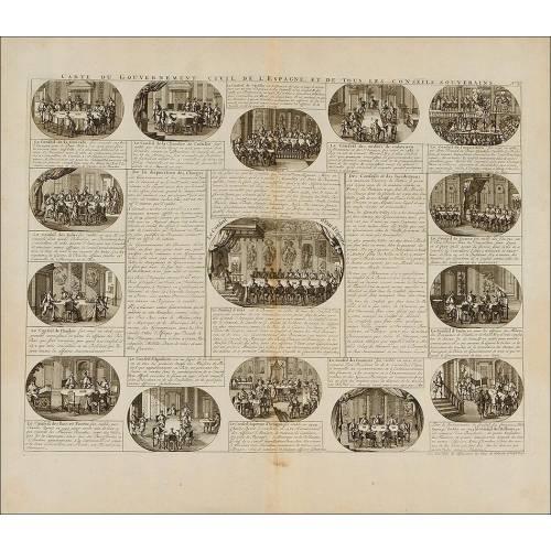 Grabado de la Carta del Gobierno Civil de España y de los Consejos Soberanos. 1721